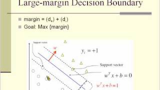 Hard-Margin Support Vector Machines (SVMs)-6
