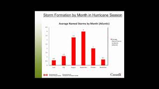 2018 Hurricane Season Webinar