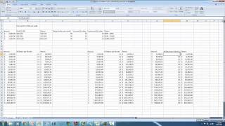 RISK MANAGEMENT - Making money online in Forex