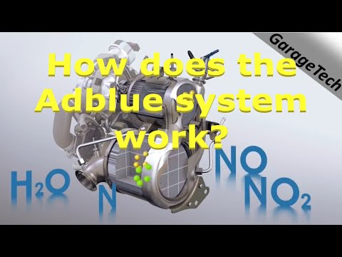 How does the Adblue SCR system work? Explained