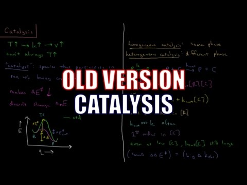 Chemical Kinetics 3.6 - Catalysis (Old Version)