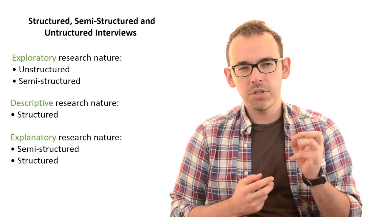 5 3 unstructured  semi-structured and structured interviews