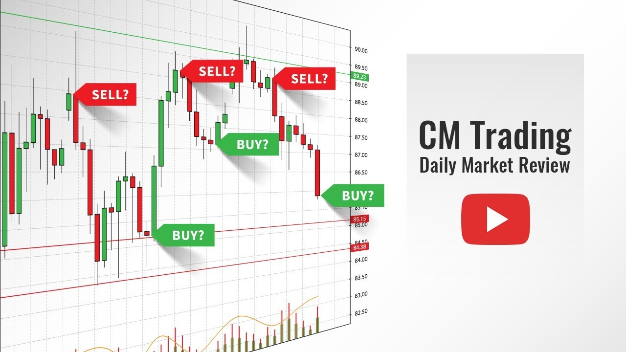 CM Trading Daily Forex Market Review 4 March 2019 - YouTube