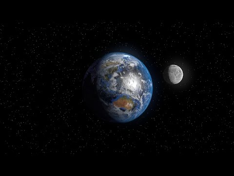 Earth And Moon Orbit - Blender Animation