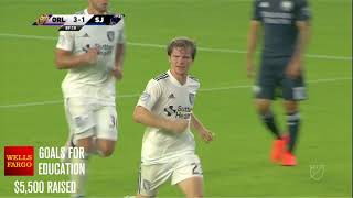 Florian Jungwirth's brace adds to Goals for Education total, presented by Wells Fargo thumbnail
