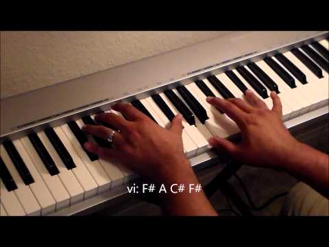 Chord Progression (vi-IV-I-V) 6-4-1-5
