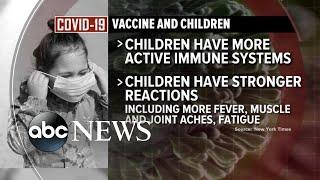 Moderna plans to test COVID-19 vaccine in children l GMA