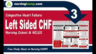 Left Sided Heart Failure Nursing KAMP 2020