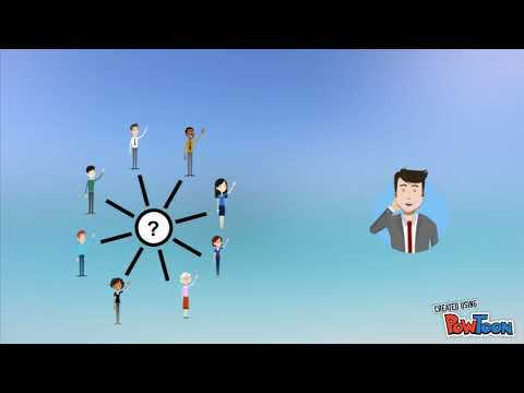 Video sui Personal Learning Network