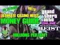 Top Guidelines Of PokerStars Casino - YouTube