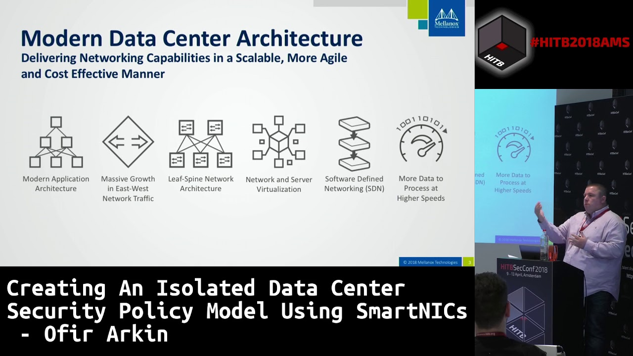 COMMSEC: Creating an Isolated Data Center Security Policy Model