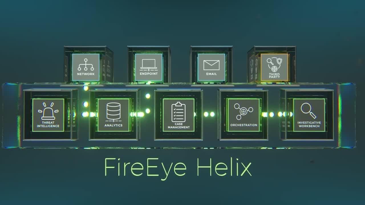 FireEye Helix - Überblick