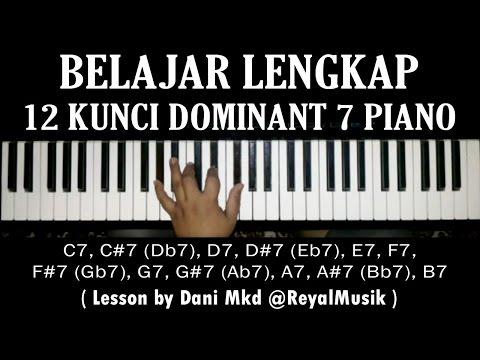C7 Piano Chord Chordsscales