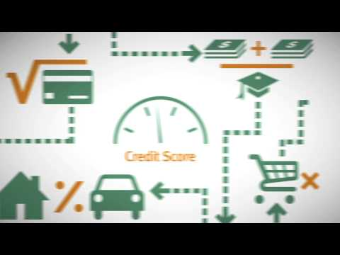 Understanding Your Credit Report | TransUnion