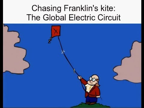 Chasing Frankllin's Kite: The Global Electric Circuit