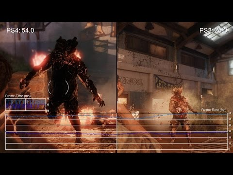 The Last Of Us PS4 Vs PS3 Frame-Rate Test