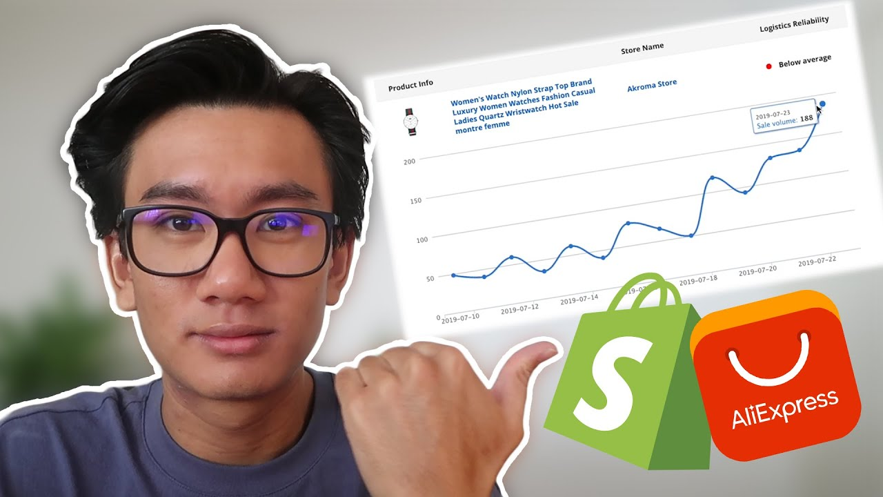 Aliexpress Dropshipping Center Product Research Method (Automate VAs To Do...)