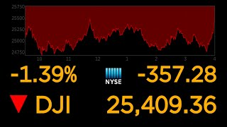 US stock markets continue to plunge over coronavirus uncertainty l ABC News Special Report