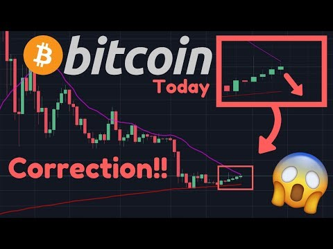 BITCOIN CORRECTION COMING!! | US Dollar Hyperinflation, Like Venezuela | Andrew Yang Next President?