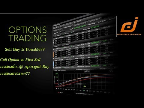 Stock Market Sell - Buy is Possible on Option   Short Option Explained   Share Market