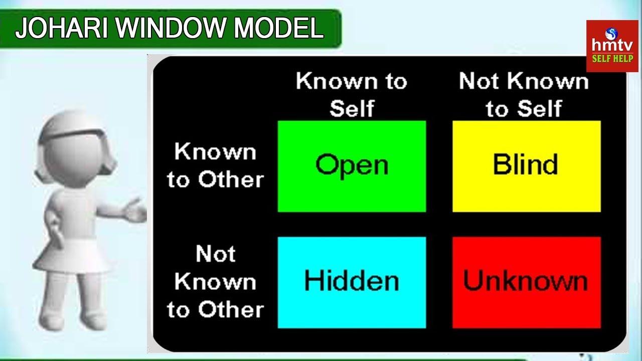Personality Development How To Use The Johari Window Self Help