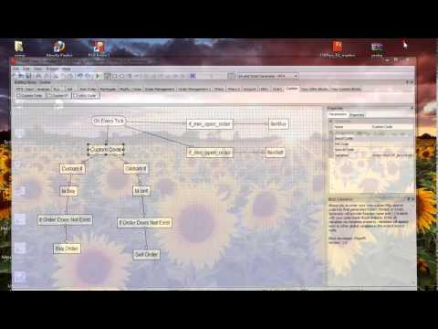 Forex EA Generator - блок менеджмент и пользовательские блоки