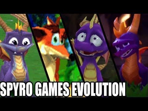Evolution Of Spyro Games (1998 - 2018)