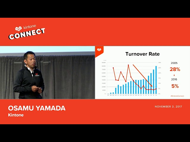 Kintone Connect 2017 Keynote -- Osamu Yamada