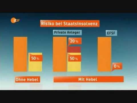 Wie EFSF 440 Milliarden auf 2 Billionen gehebelt werden - 19.10.2011