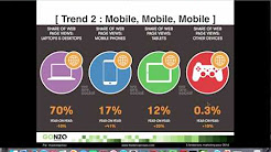 5 Online Marketing Trends in Travel for 2016 - Webinar