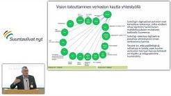 Palveluntuottajien tukena, mukana kehittämisessä, Harri Hyvönen, SoteDigi Oy, Suuntaviivat nyt 9.3.