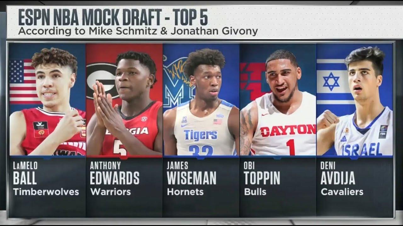 2020 NBA Draft Lottery + Prospect Analysis