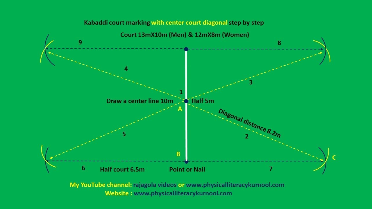 All Games courts marking with center court diagonals- very easy and fast  marking method
