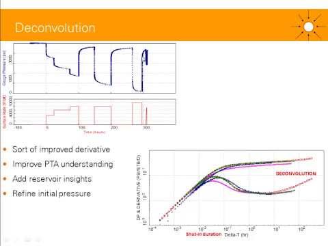 Derivative Overlay and Deconvolution in Well Test Analysis