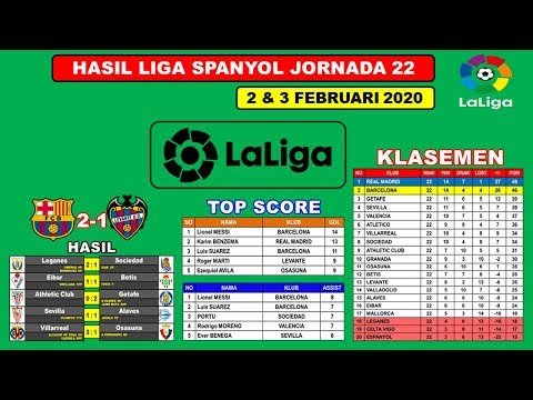 Hasil Lengkap Liga Spanyol Tadi Malam ~ Hasil Barcelona VS Levante Laliga Spanyol 2019/2020