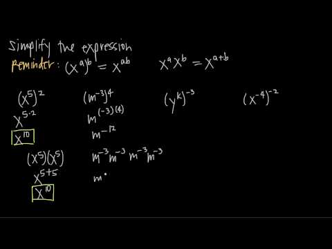 Power Rule With Negative Exponents (KristaKingMath)