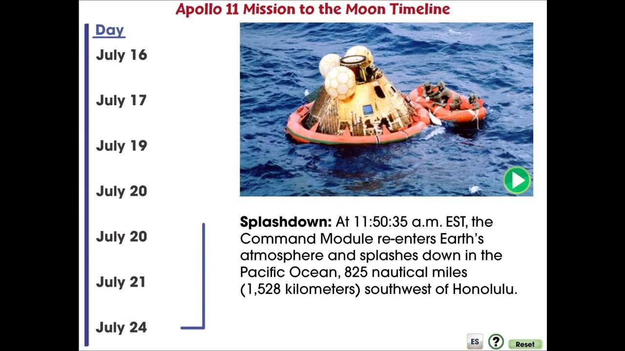 apollo space missions timeline - photo #6