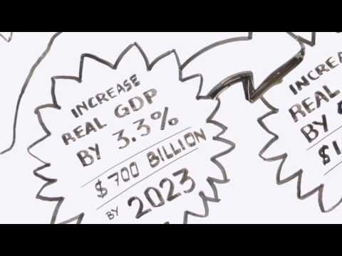 White House White Board: Why Immigration Reform Is Good For Our Economy