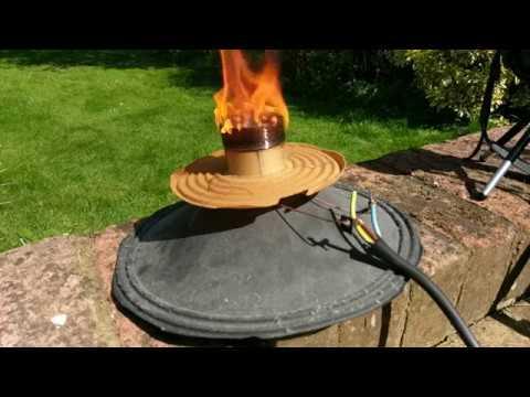 Slow Motion - 240v Speaker Blowing