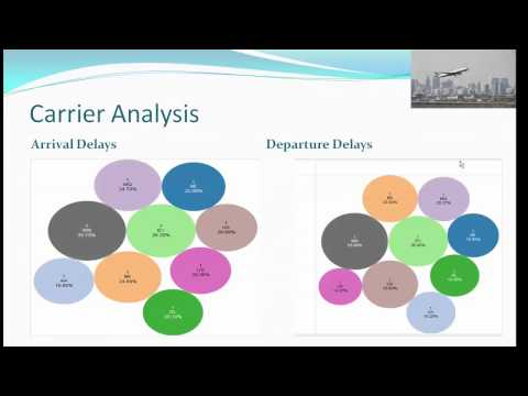 BITT Project: Predicting Flight Delays @ NYC Airports
