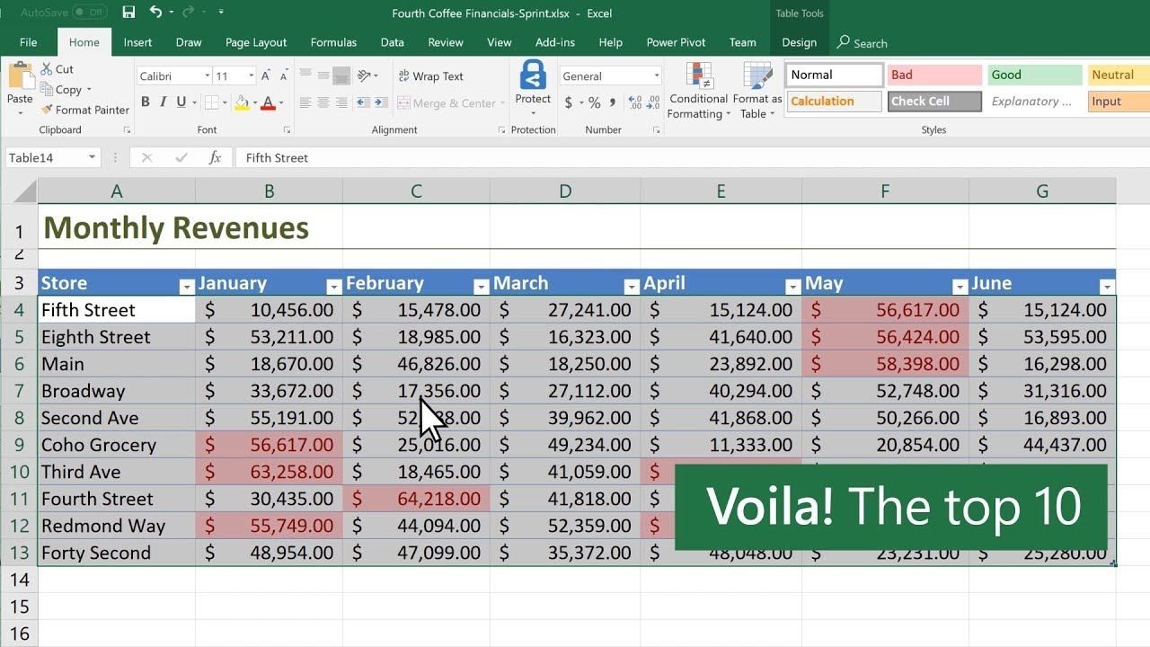 Conditional formatting in Microsoft Excel