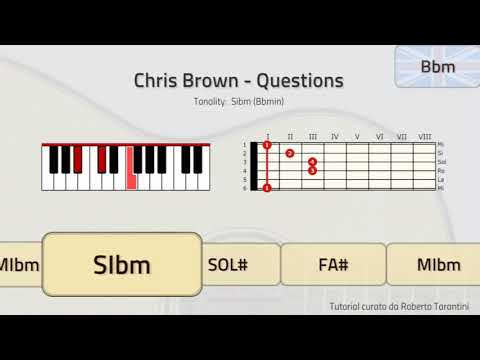 TUTORIAL Chris Brown - Questions (piano and guitar chords)
