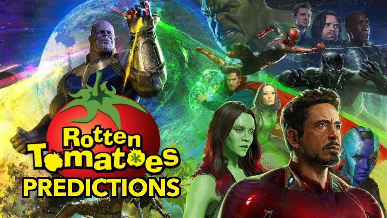 Avengers: Infinity War - Rotten Tomatoes Predictions