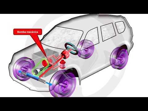 INTRODUCCIÓN A LA TECNOLOGÍA DEL AUTOMÓVIL - Módulo 11 (3/16)