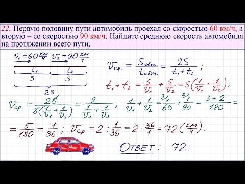 Как найти среднюю скорость в математике