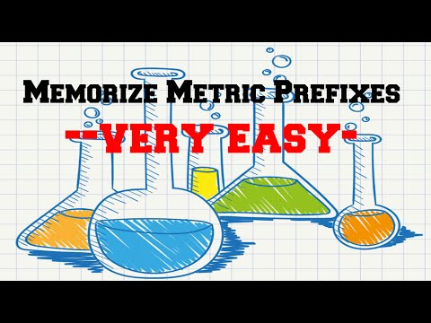 Easy Way To Memorize Metric Prefixes