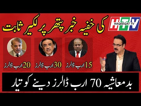 Dr Shahid Masood Is Talking About HTV's Info In A Right Way