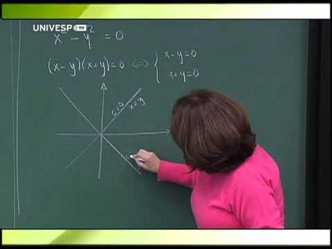 Cálculo II - Aula 4 - parte 3 - Funções de duas variáveis reais a valores reais