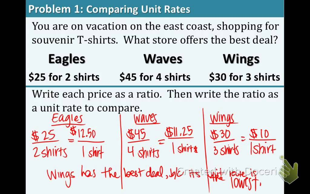 Algebra 1: 2.6: Ratios, Rates, and Conversions - YouTube