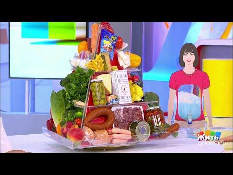 Лучшая диета от гипертонии. Жить здорово!  15.04.2019